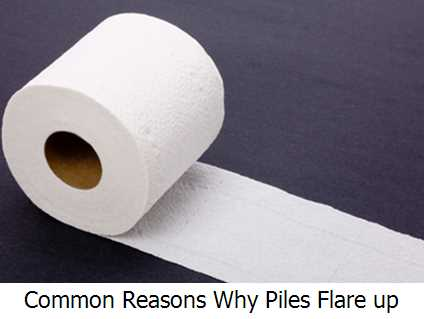 Common Reasons Why Piles Flare up